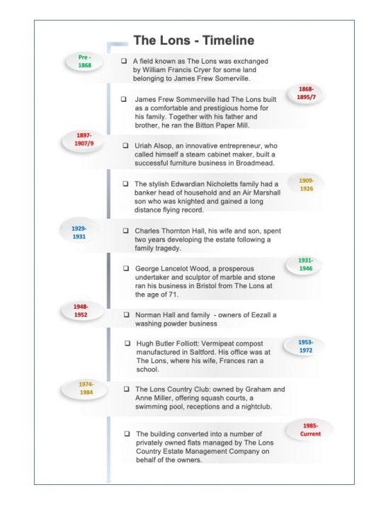 timeline template112520pptx